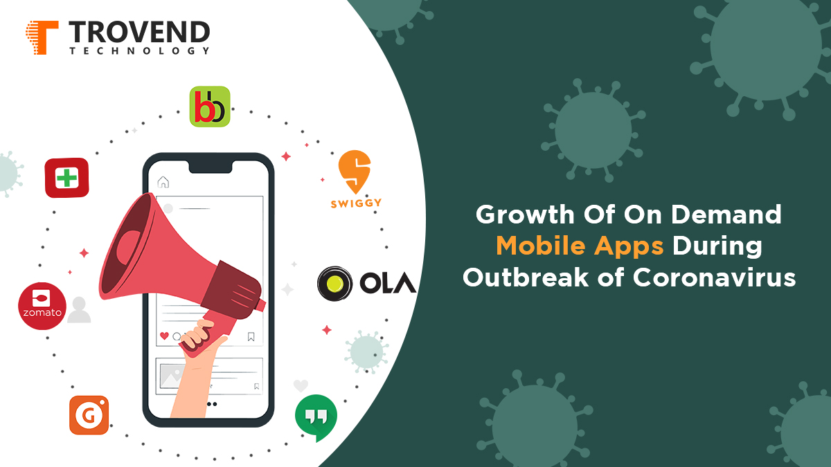 Growth Of On Demand Mobile Apps During Outbreak of Coronavirus – How Can Trovend Technology Help You?